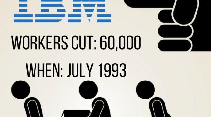 ibm layoffs | WordBite